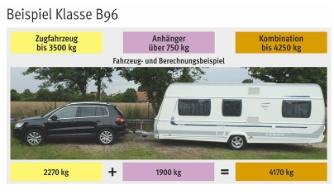 B96 Beispiel